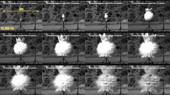 Explosive Dispersion of Sarin